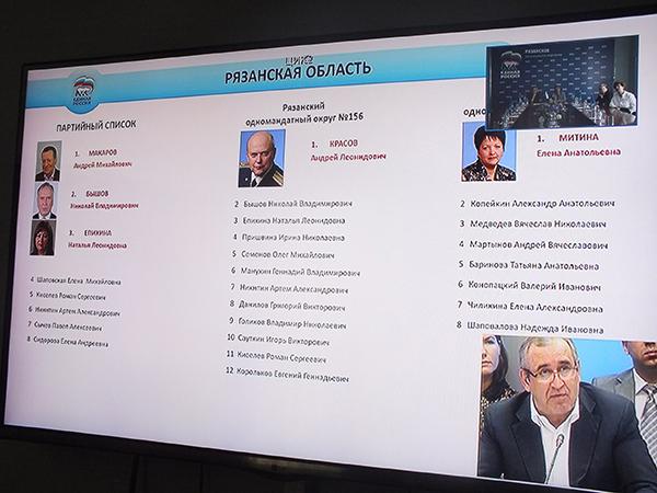 В городе Скопине проходит предварительное партийное голосование A92211b98b3d5765165d8273e41c8c57
